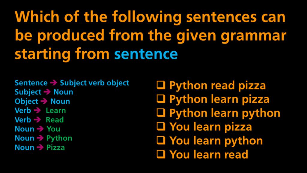Python Programming - Grammar Quiz