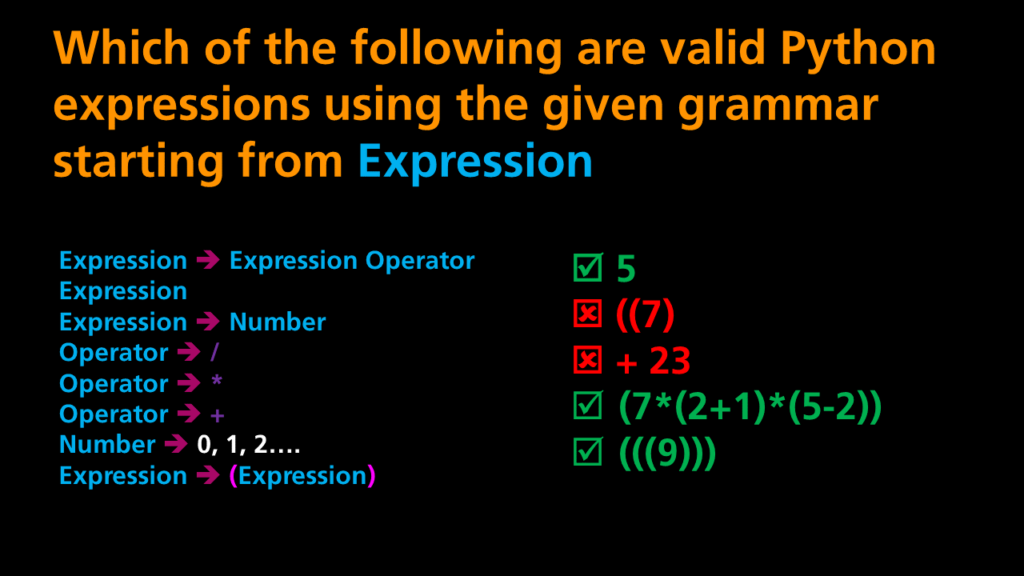 Python Programming - Grammar Quiz 2 Solution